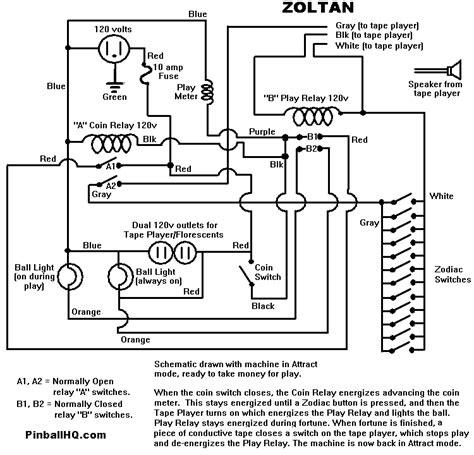zoltan fortune teller 1969 prophetron collector buys coin