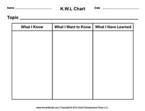 kwl chart template word document printable kwl chart with lines breeds picture