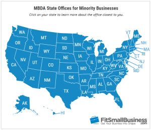 Mba Grants For Minorities by Minority Small Business Grants What They Are And How To