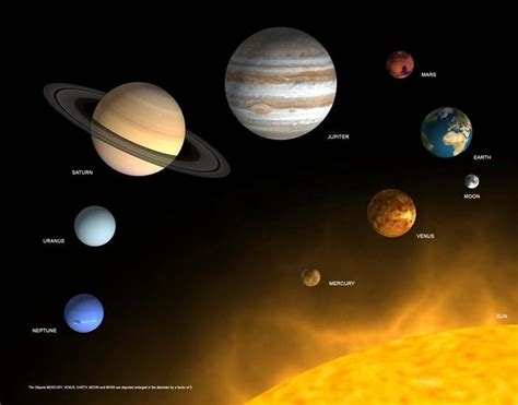 planet colors what colors are the planets in our solar system
