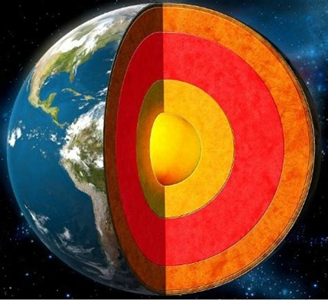 structure of the earth diagram to label structure of the earth and related disasters scoop it