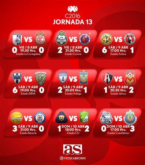 Calendario De Todas Las Ligas De Futbol Liga Mx Todos Los Resultados De La Jornada 13 De La Liga
