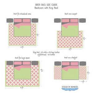 Area rug size guide king bed by design wotcha designwotcha com via