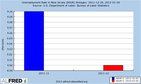 state of nj unemployment claim form