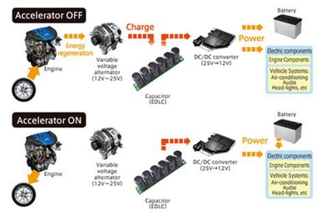 supercapacitors automotive saison evolution of capacitive energy storage device electronics maker