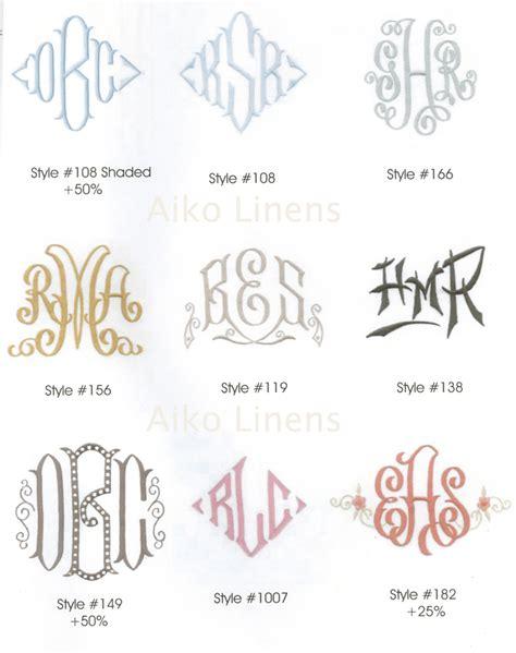 Home Designer Suite by Monogram Styles