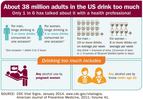 vital z energy drink screening and counseling infographic vitalsigns