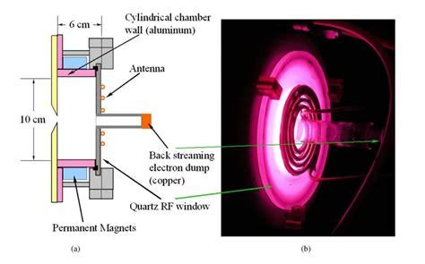 radio frequency inductor radio frequency inductor design 28 images magnetics inductor design with magnetics ferrite