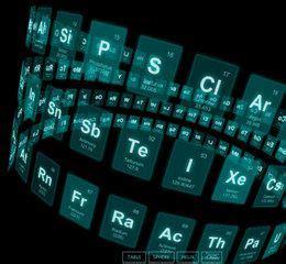 animated css periodic table creative bloq