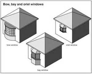 bow bay oriel windows interior design pinterest bay window bay vs bow window