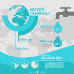 template water water infographic with a tap vector free