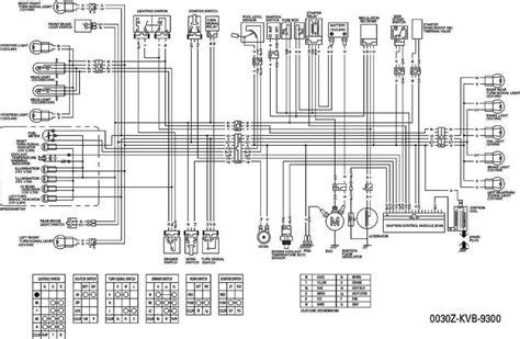diagram kelistrikan honda vario cbs  tra motor