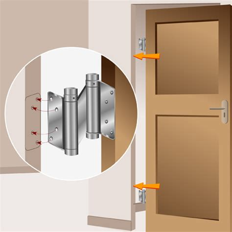 Porte Battant Cuisine installer une porte battante porte