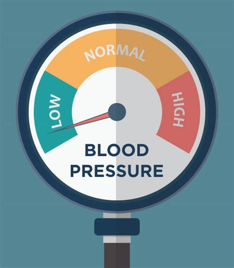 Low Blood Pressure how low can your blood pressure go shine365 from
