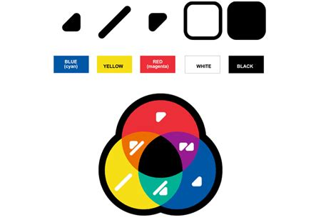 add color coloradd wikip 233 dia a enciclop 233 dia livre