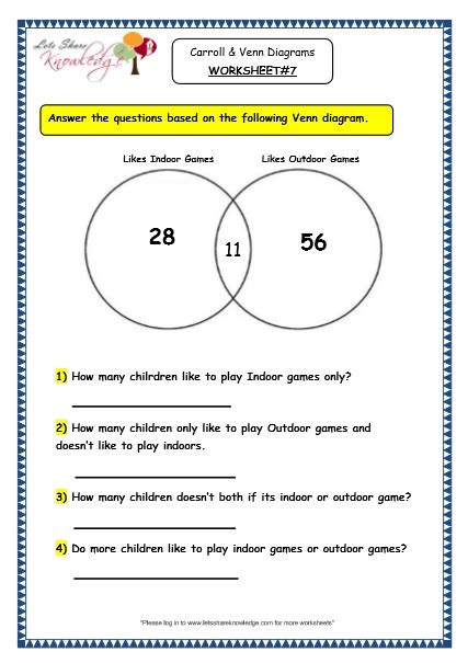 diagram grade 3 grade 3 maths worksheets pictorial representation of data 15 4 handling data carroll venn