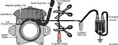 how to convert a points and condenser system to electronic ignition on a small engine