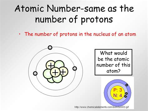Is The Atomic Number The Number Of Protons by Unit 4 Atoms And The Periodic Table Ppt