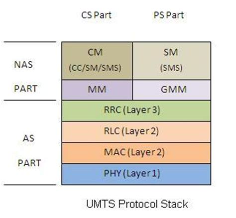 nas protocol tcp packet diagram tcp get free image about wiring diagram