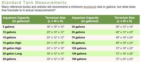 standard tank measurements  weights  crab street
