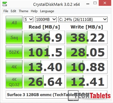 crystal disk bench surface 3 4gb review