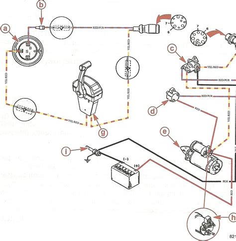 bennington pontoon wiring diagram 33 wiring diagram