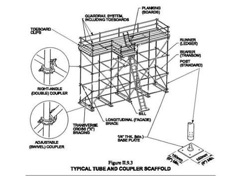 scaffold parts diagram scaffolding parts diagram scaffolding checklist elsavadorla