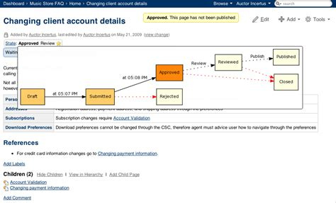 confluence workflow workflow diagram confluence images how to guide and refrence