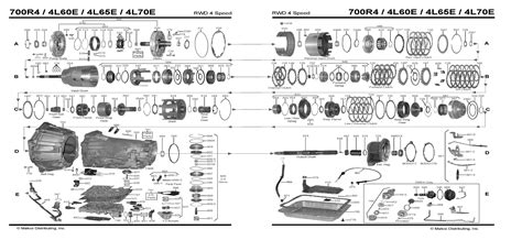 4l80e transmission parts diagram 91 chevy 4l80e transmission wiring diagram get free