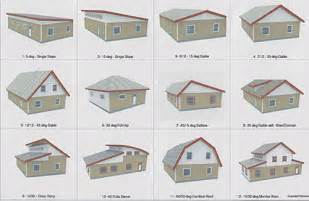 Home Design Roof Styles by Roof Styles Artisan Tiny House