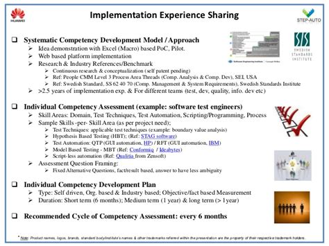 objectives for career development career aspirations exles software engineer priorityrental