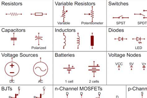electrical circuits symbols www pixshark images