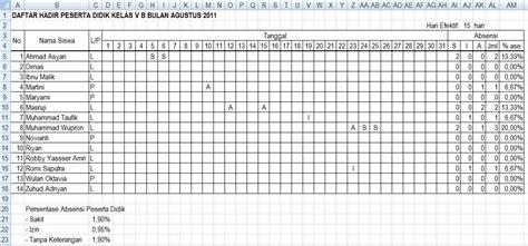 contoh format grafik absensi siswa menghitung jumlah dan persentase absensi siswa rio