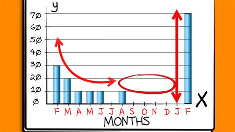 chart draw how to make bar graphs 6 steps with pictures wikihow
