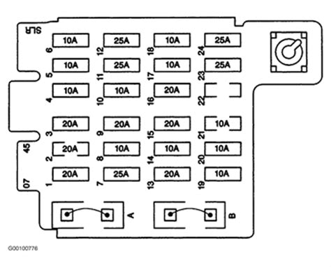 96 gmc suburban c1500 fuse box 96 ford contour fuse box wiring diagram elsalvadorla 1994 chevy c1500 fuse panel autos post