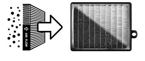 air purifiers   home   reviews