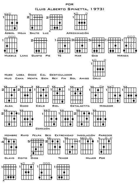 imagenes retro letra y acordes spinetta s artaud for dummies acordes de guitarra taringa