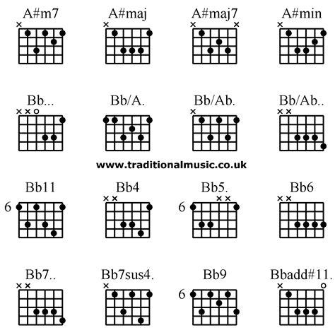 cara bermain gitar ukulele senar 3 cara bermain ukulele senar 3 yoki mirantiyo