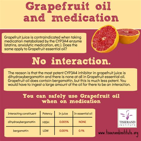 Grapefruit oil and medication   is there a potential interaction?