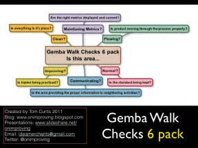 Gemba Walk Template by Gemba Walk Checks 6 Pack