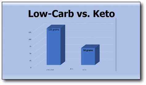 keto diet what is a ketogenic diet should i be on one pros cons