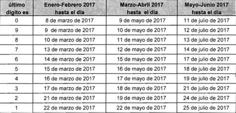 Calendario Tributario 2017 Iva Decreto 220 De 07 02 2017 Calendario Tributario 2017