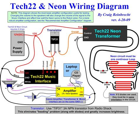 neon sign transformer wiring diagram get free image