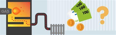 gasheizung wohnung gasheizung kosten und preise wohnung ratgeber