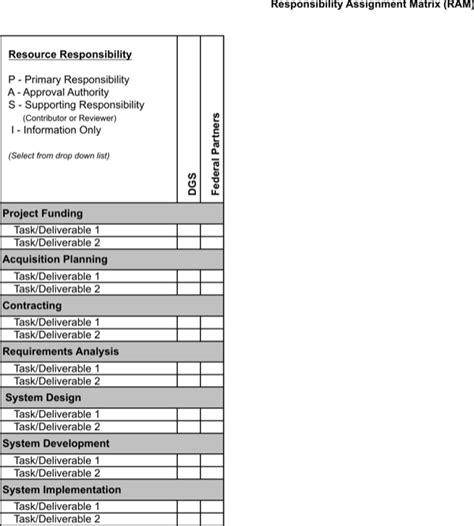 responsibility assignment matrix template responsibility assignment matrix template excel