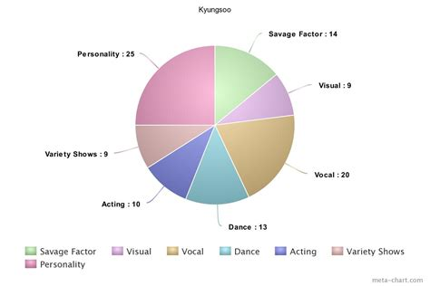 how to make a pie chart in excel 10 steps with pictures