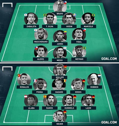 a for all time vs american europe xi vs south america xi football sport net