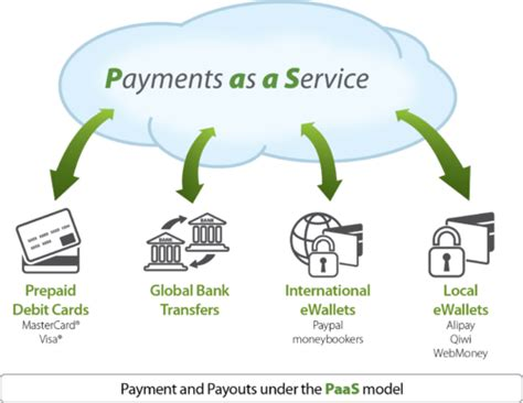 mobile payment service provider payments as a service