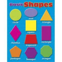 basic shapes for kindergarten scalien