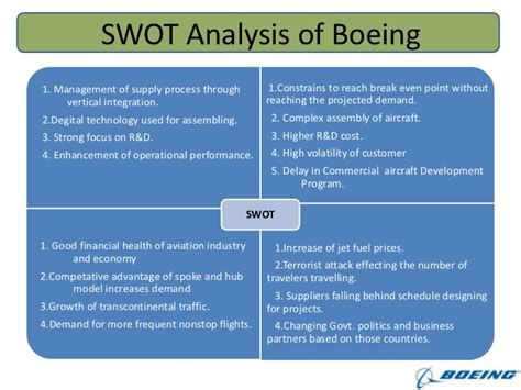 Boeing Analysis boeing project